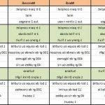 Programme alimentaire perte de poids rapide pdf