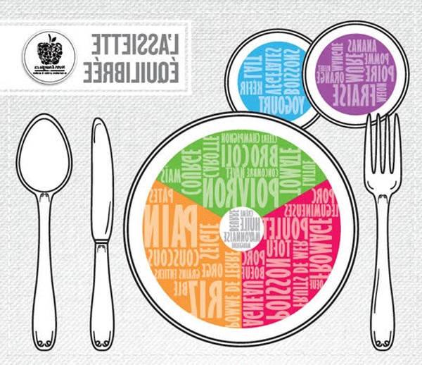 alimentation seniors nutrition